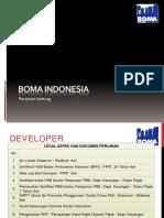 BOMA Indonesia Perijinan