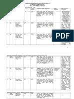 Audit Report 2013-14 16.1.14 Rto Multan - Copy