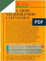 Mapa pontos chineses 1