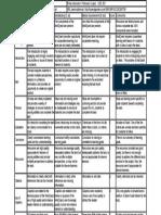 m2a2-webquest evaluation