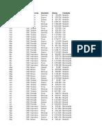 Actividad Sesión 2 Excel