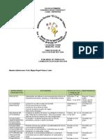 Plan Anual de Trabajo de Biblioteca 2013-2014