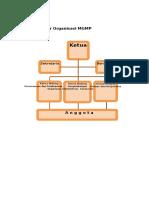 LK 2  Struktur MGMP.docx