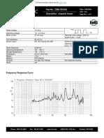CEM-1201(42) Datasheet - Magnetic Buzzer _ CUI Inc