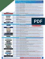 microprocessor-timeline-INQ.pdf