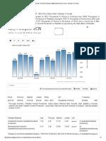 Pakistan Cement Production _ 2003-2016 _ Data _ Chart _ Calendar _ Forecast