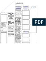 Fomato-Analisis-Causal (1)
