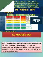 Modelo Refe OSI 02