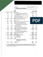Laporan Keuangan BP