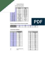 Tablas Selección de Turbinas 2016
