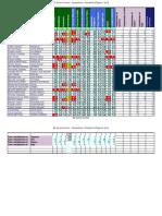 Acumulado Cursos x Estudiante 6- PE 2013-10-29