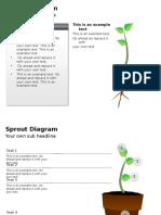 Slideshop Sprout Diagram
