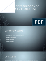 Modo de Producción de España en El Año