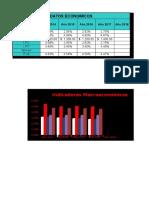 2.Plantilla Financiera Final