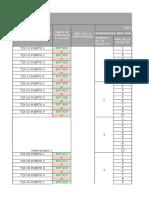 Tabal Identificacion de Usuarios PBX