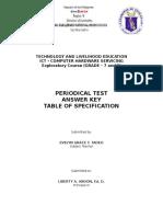 CHS Periodical Test Grade 7 & 8