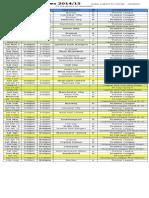 Chelsea FC Fixtures 2014-15 in BDT (1)