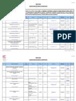 LABORATORIOS Acreditados_30_de_octubre_de_2015 (2).pdf