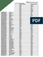 Listado de Beneficiados2015-2016