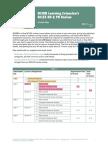 5 Week Review StudyPlan (1)