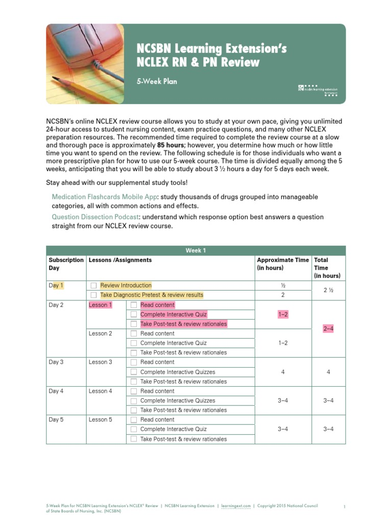 5 Week Review StudyPlan (1) | National Council Licensure