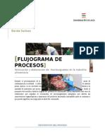 Flujograma de Procesos Productivos carne