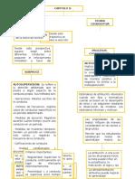 Psicología del aprendizaje - Resumen de Autorregulacion