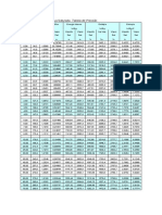 Tabelas Termodinamicas Da Água