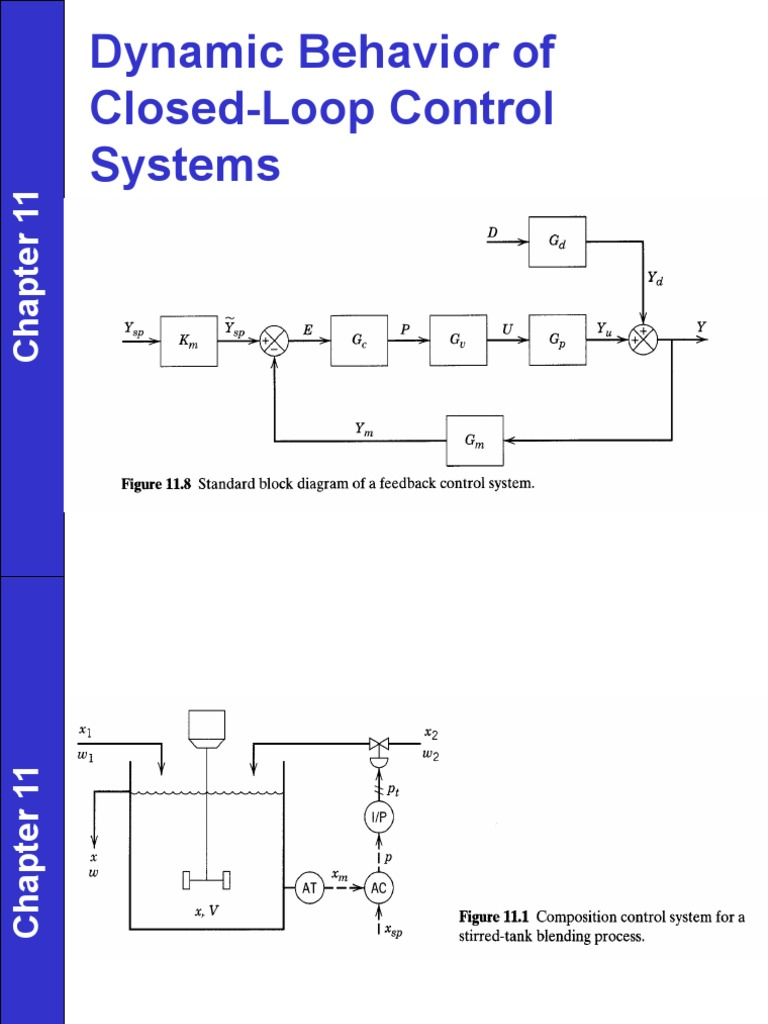 Fantastic block diagram of a control system photos the best delighted feedback control system block diagram ideas electrical pooptronica Images