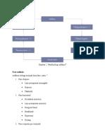 Patfis & Fase Asfiksia
