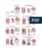Gambar Suku Di Provinsi Indonesia
