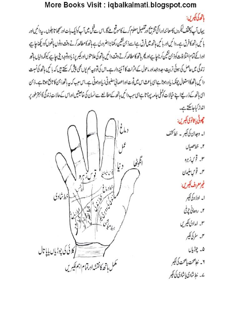 palmistry books in urdu pdf free download