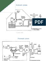 5. Hydraulic System