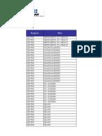 Catalogo de Inmuebles 2016