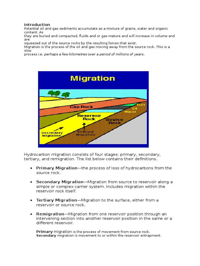 Migration process in petroleum engineering petroleum reservoir migration process in petroleum engineering petroleum reservoir petroleum fandeluxe Images