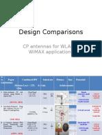 Paper Parameters File