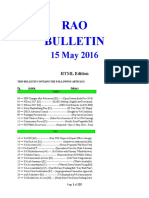 Bulletin 160515 (HTML Edition)