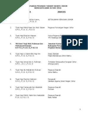 Senarai Pegawai Tadbir Negeri Johor 16 Mac 2016