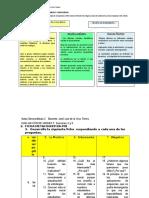 Ficha de Evaluación y Metacognición Angie