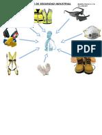 Equipos de Seguridad Empleados en la Construccion