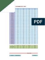 Tratamiento Estadistico de Los Datos y Graficas Guia c