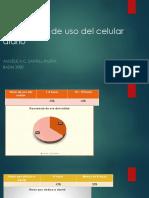 Frecuencia de Uso Del Celular Diario- PW