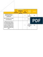 Tabla de Identificacion y Priorizacion
