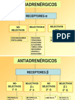 Anti Adrenergic Os