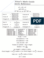 Pipefitters Math Reference Chart