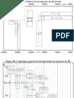 Tablas IR.pdf