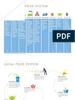 Food_Systems_Diagrams.pdf