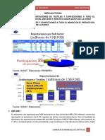 exportaciones-importaciones mercadotecnia