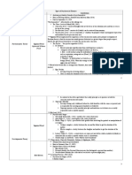 Psychosocial Theories Table