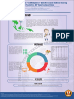 Scientific Poster Naufal for APCH 2014